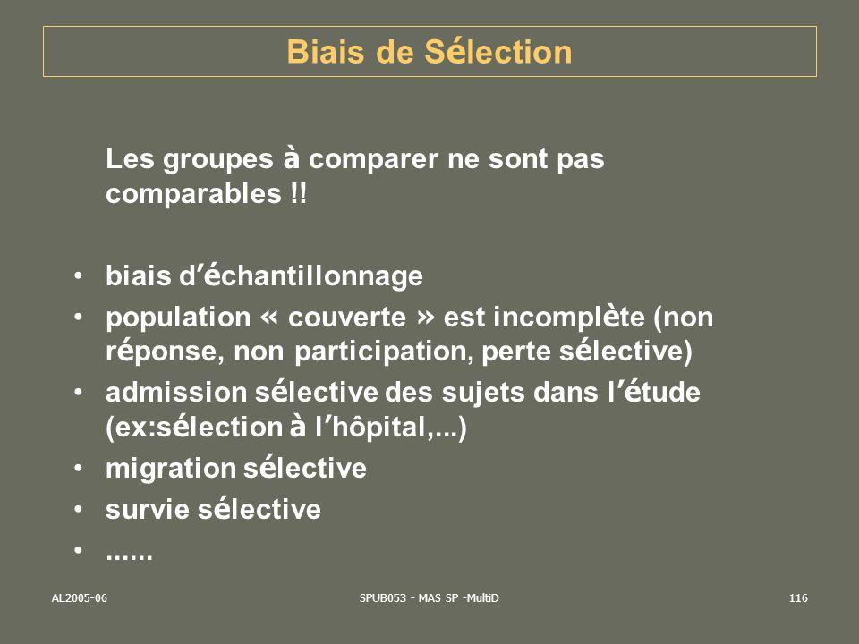 AL2005-06SPUB053 - MAS SP -MultiD116 Biais de S é lection Les groupes à comparer ne sont pas comparables !! biais d é chantillonnage population « couv