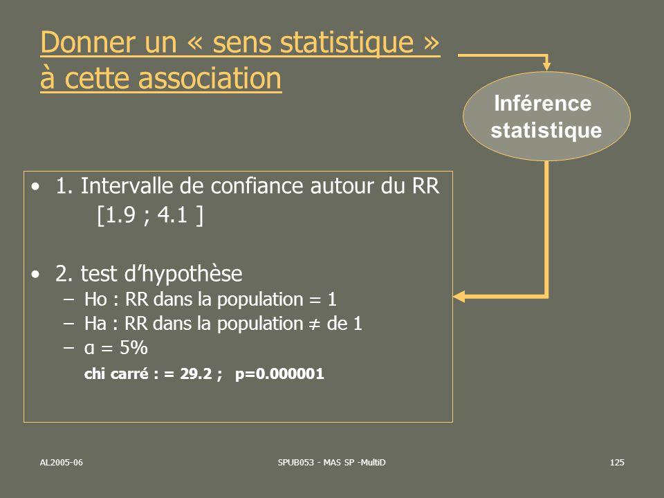 AL2005-06SPUB053 - MAS SP -MultiD125 Donner un « sens statistique » à cette association 1. Intervalle de confiance autour du RR [1.9 ; 4.1 ] 2. test d