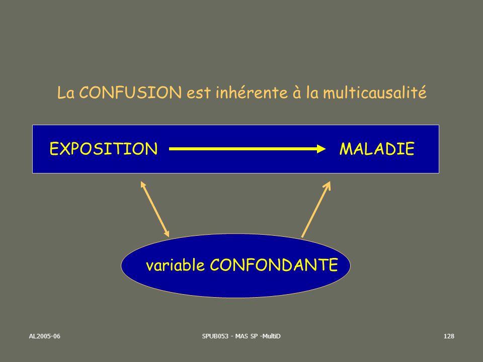 AL2005-06SPUB053 - MAS SP -MultiD128 EXPOSITIONMALADIE variable CONFONDANTE La CONFUSION est inhérente à la multicausalité