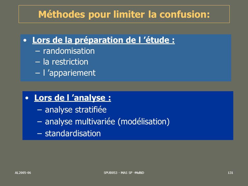 AL2005-06SPUB053 - MAS SP -MultiD132 Lors de la préparation de l étude randomisation N est possible que dans les études expérimentales Est le scénario de choix Réparti aléatoirement les différences (donc les variables confondantes connues et inconnues) Si n petit, contrôle des biais de confusion moins bon : –compléter par la restriction –Tenir compte lors de lanalyse