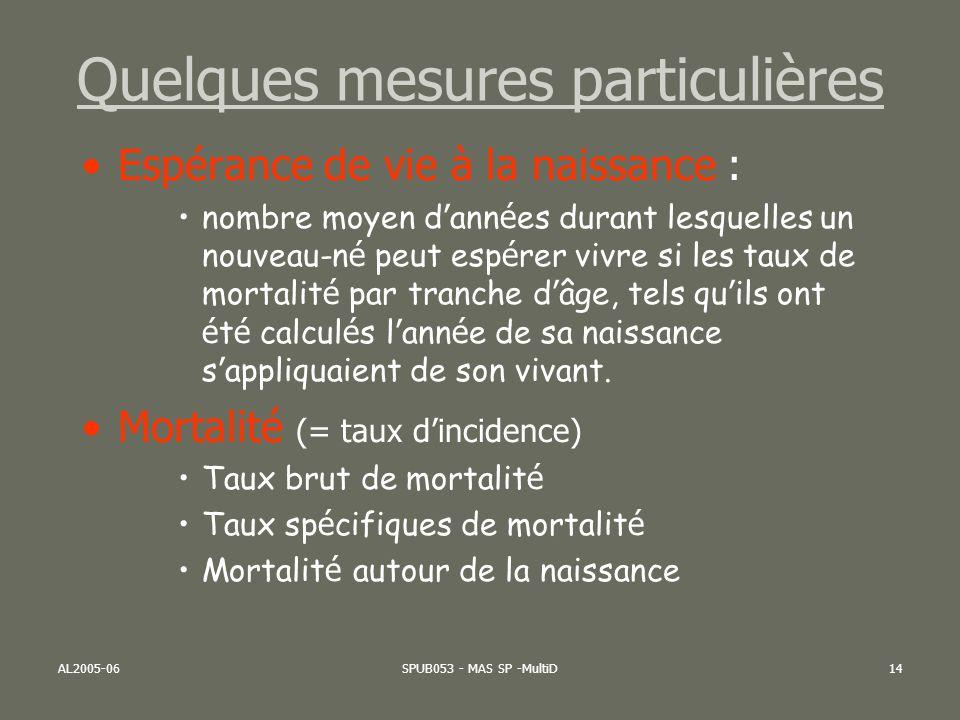 AL2005-06SPUB053 - MAS SP -MultiD15 Taux brut de Mortalit é : nombre de d é c è s toutes causes confondues survenant dans une population durant une certaine p é riode (svt 1 an) Nombre total de d é c è s = ----------------------------- population milieu de p é riode Taux sp é cifique de Mortalit é : nombre de d é c è s pour une cause donn é e, pour un sexe donn é, … survenant dans une population durant une certaine p é riode Nbre total d é c è s dus à la cause (accident de la route) = -------------------------------------------------- population milieu de p é riode