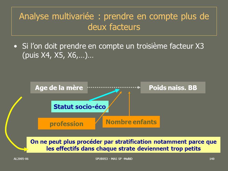 AL2005-06SPUB053 - MAS SP -MultiD141 Analyse multivariée : Cette analyse consiste à étudier lassociation entre une variable REPONSE et plusieurs autres variables EXPLICATIVES (ou PREDICTEURS) prises en considération simultanément.