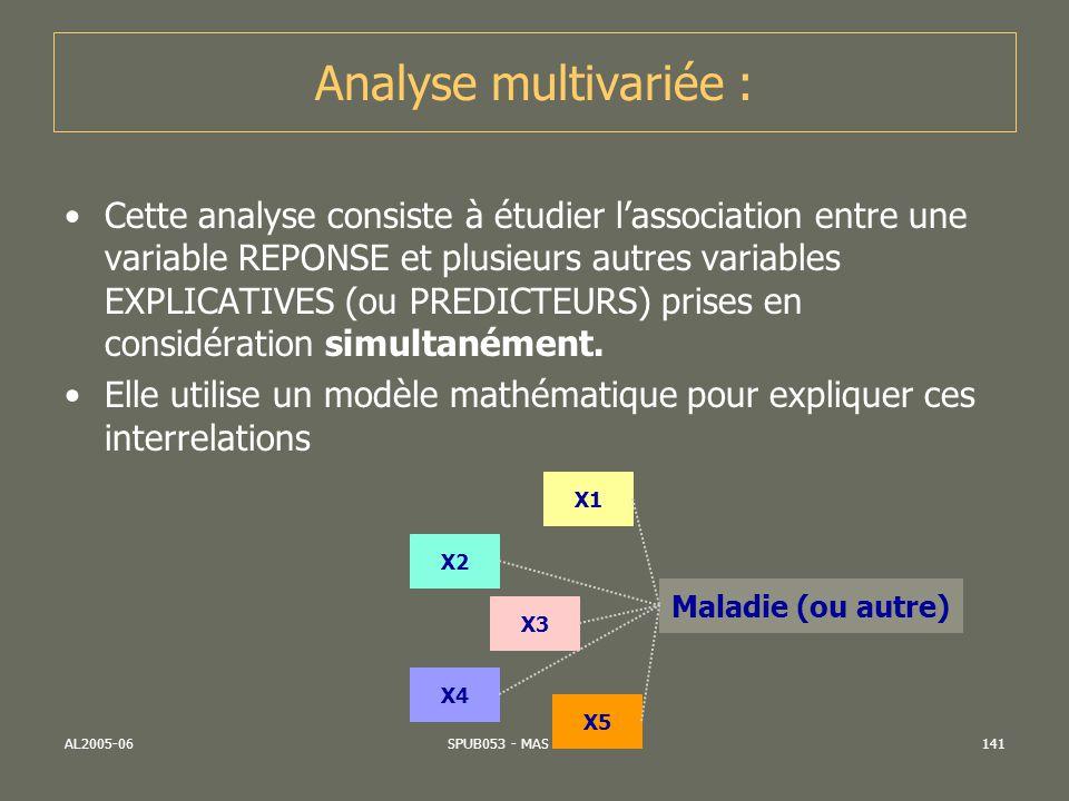 AL2005-06SPUB053 - MAS SP -MultiD141 Analyse multivariée : Cette analyse consiste à étudier lassociation entre une variable REPONSE et plusieurs autre