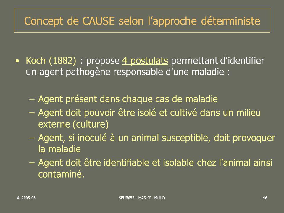 AL2005-06SPUB053 - MAS SP -MultiD147 Evolution du concept Koch : déterminisme ABSOLU Mais quen est-il pour les maladies non infectieuses Déterminisme « relatif » : –Différentes causes peuvent produire le même effet –Les causes peuvent être présentes sans que leffet napparaisse –Une cause peut produire différents effets,…