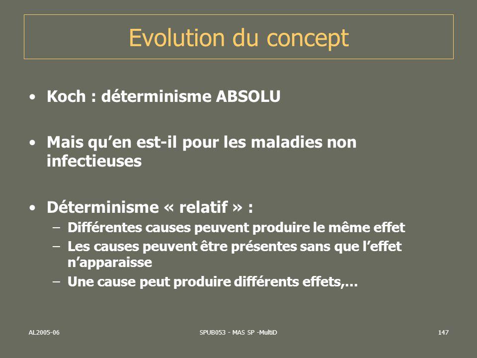 AL2005-06SPUB053 - MAS SP -MultiD148 En épidémiologie, conception plus pragmatique de la causalité La cause dune maladie est un événement, une condition, une caractéristique ou une combinaison de ces facteurs qui jouent un rôle important dans la survenue de la maladie ou du problème de santé