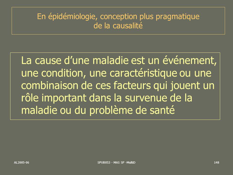 AL2005-06SPUB053 - MAS SP -MultiD148 En épidémiologie, conception plus pragmatique de la causalité La cause dune maladie est un événement, une conditi