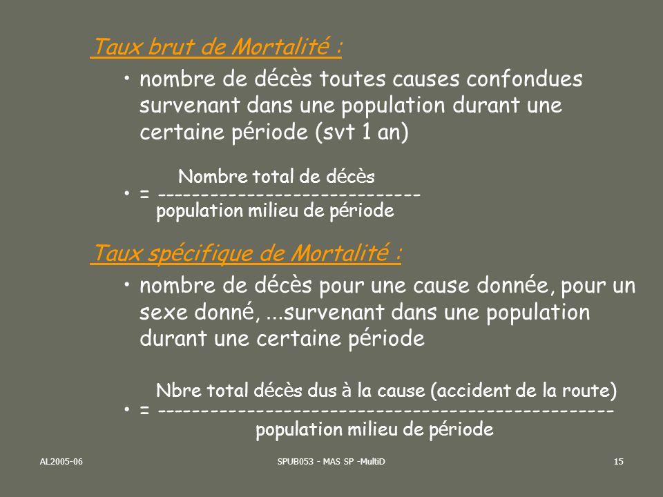 AL2005-06SPUB053 - MAS SP -MultiD15 Taux brut de Mortalit é : nombre de d é c è s toutes causes confondues survenant dans une population durant une ce