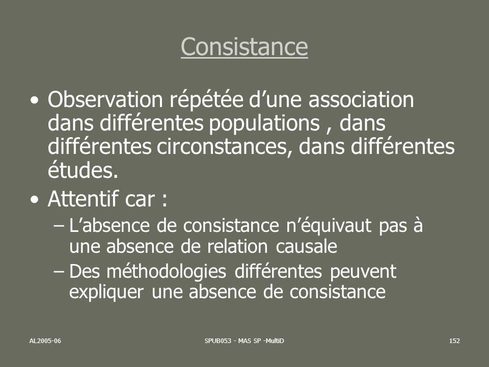 AL2005-06SPUB053 - MAS SP -MultiD152 Consistance Observation répétée dune association dans différentes populations, dans différentes circonstances, da
