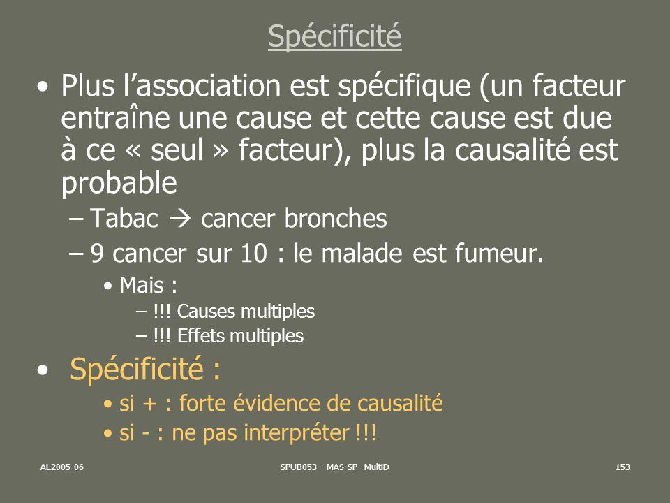 AL2005-06SPUB053 - MAS SP -MultiD153 Spécificité Plus lassociation est spécifique (un facteur entraîne une cause et cette cause est due à ce « seul »