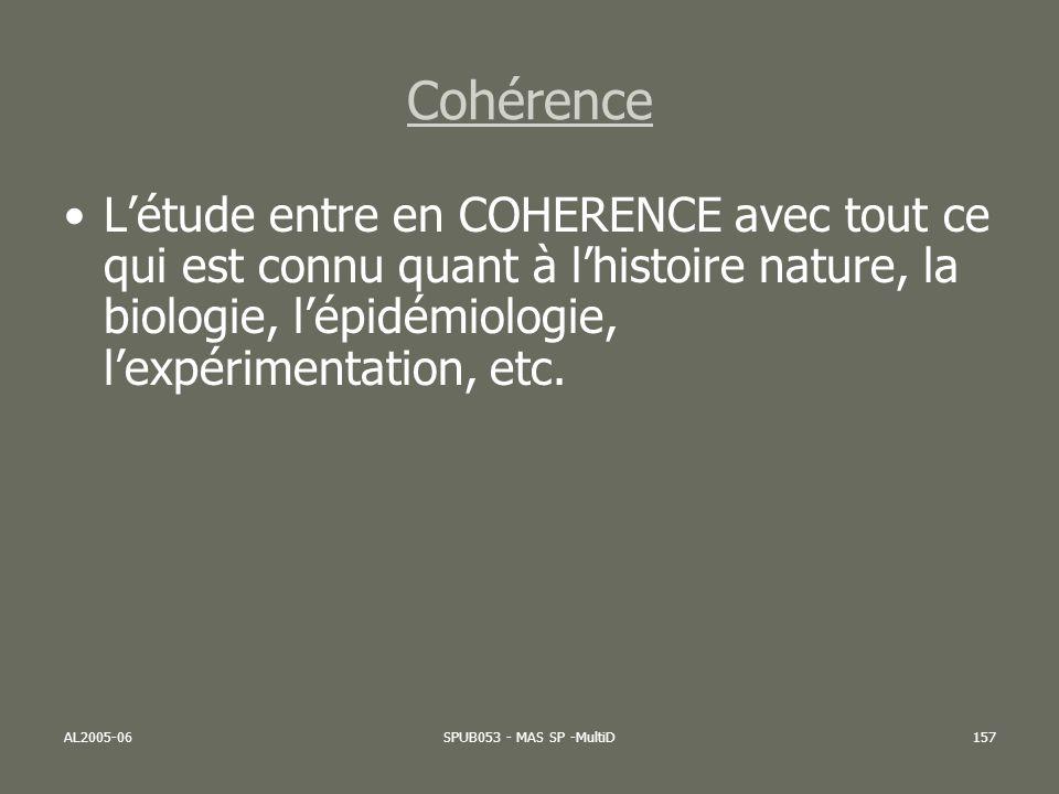 AL2005-06SPUB053 - MAS SP -MultiD157 Cohérence Létude entre en COHERENCE avec tout ce qui est connu quant à lhistoire nature, la biologie, lépidémiolo