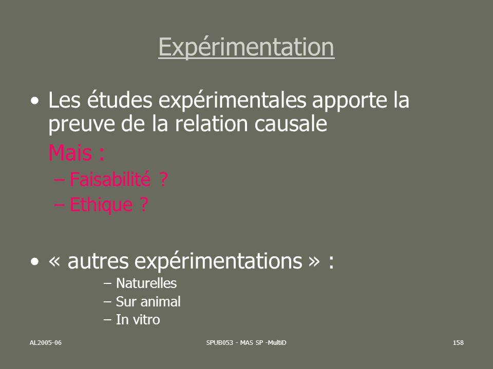 AL2005-06SPUB053 - MAS SP -MultiD158 Expérimentation Les études expérimentales apporte la preuve de la relation causale Mais : –Faisabilité ? –Ethique