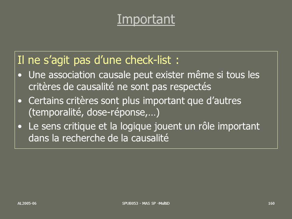 AL2005-06SPUB053 - MAS SP -MultiD160 Important Il ne sagit pas dune check-list : Une association causale peut exister même si tous les critères de cau
