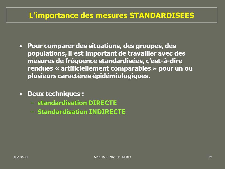 AL2005-06SPUB053 - MAS SP -MultiD19 Limportance des mesures STANDARDISEES Pour comparer des situations, des groupes, des populations, il est important