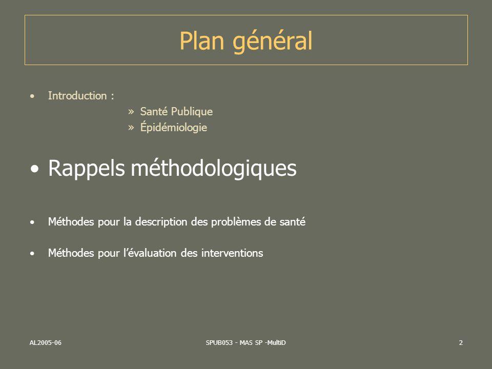 AL2005-06SPUB053 - MAS SP -MultiD2 Plan général Introduction : »Santé Publique »Épidémiologie Rappels méthodologiques Méthodes pour la description des