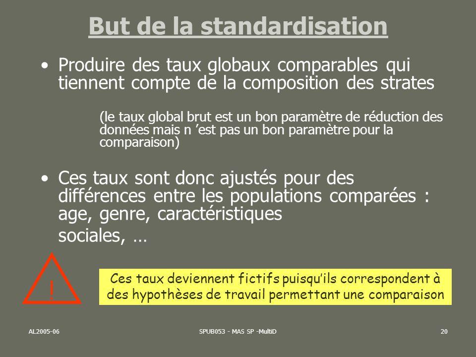 AL2005-06SPUB053 - MAS SP -MultiD20 But de la standardisation Produire des taux globaux comparables qui tiennent compte de la composition des strates