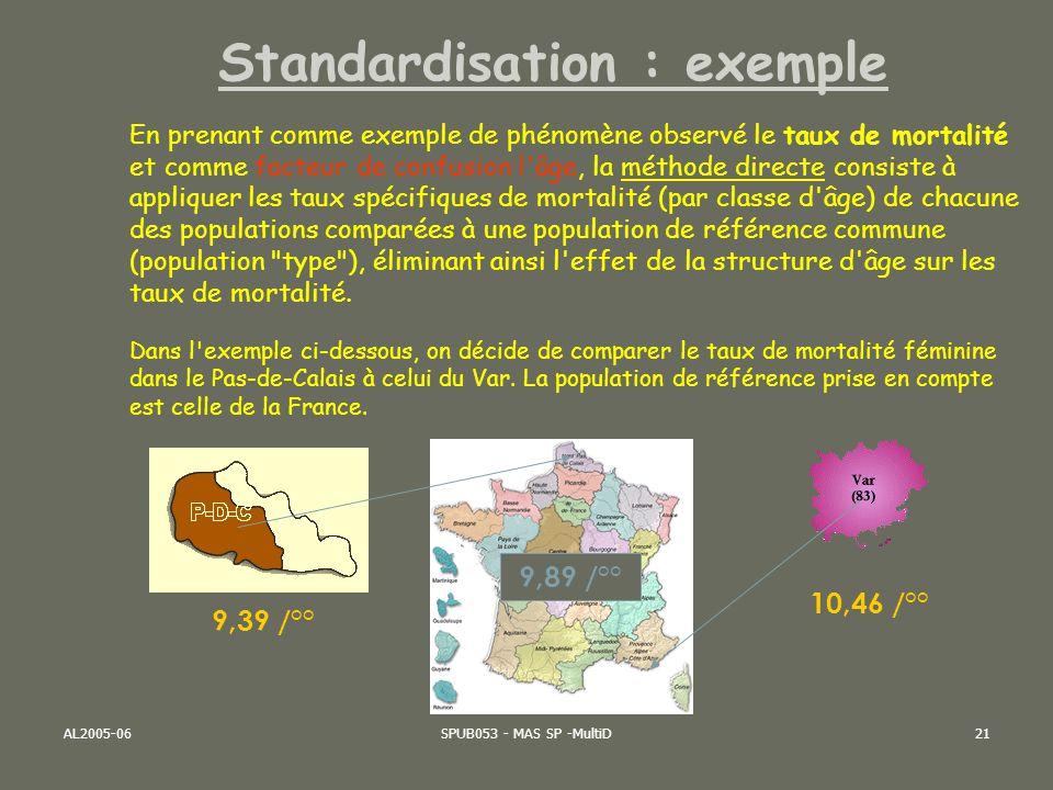 AL2005-06SPUB053 - MAS SP -MultiD21 Standardisation : exemple En prenant comme exemple de phénomène observé le taux de mortalité et comme facteur de c