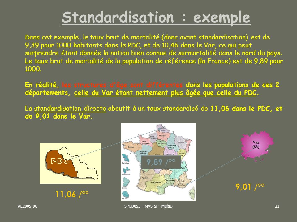 AL2005-06SPUB053 - MAS SP -MultiD22 11,06 /°° 9,01 /°° 9,89 /°° Dans cet exemple, le taux brut de mortalité (donc avant standardisation) est de 9,39 p