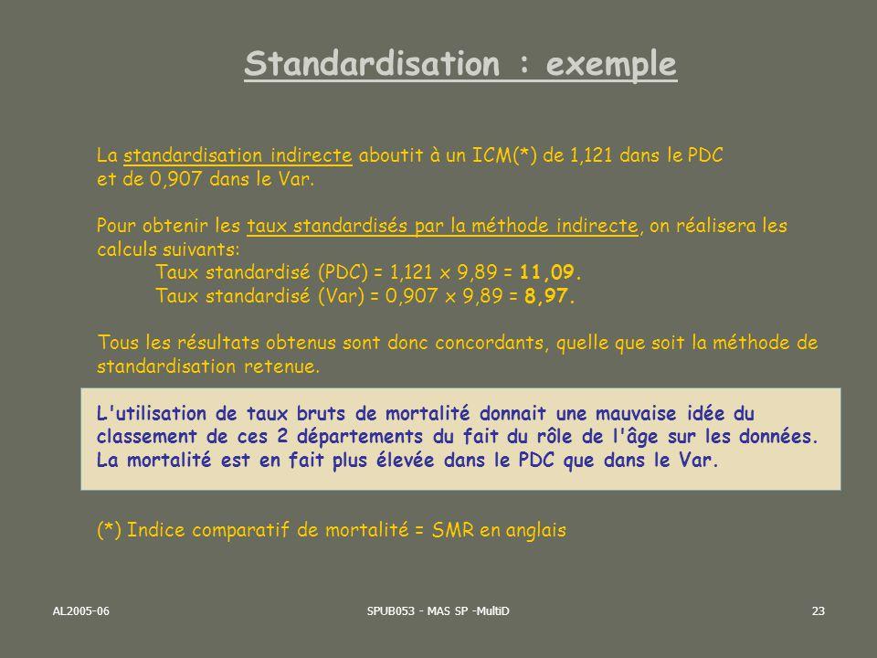 AL2005-06SPUB053 - MAS SP -MultiD23 La standardisation indirecte aboutit à un ICM(*) de 1,121 dans le PDC et de 0,907 dans le Var. Pour obtenir les ta