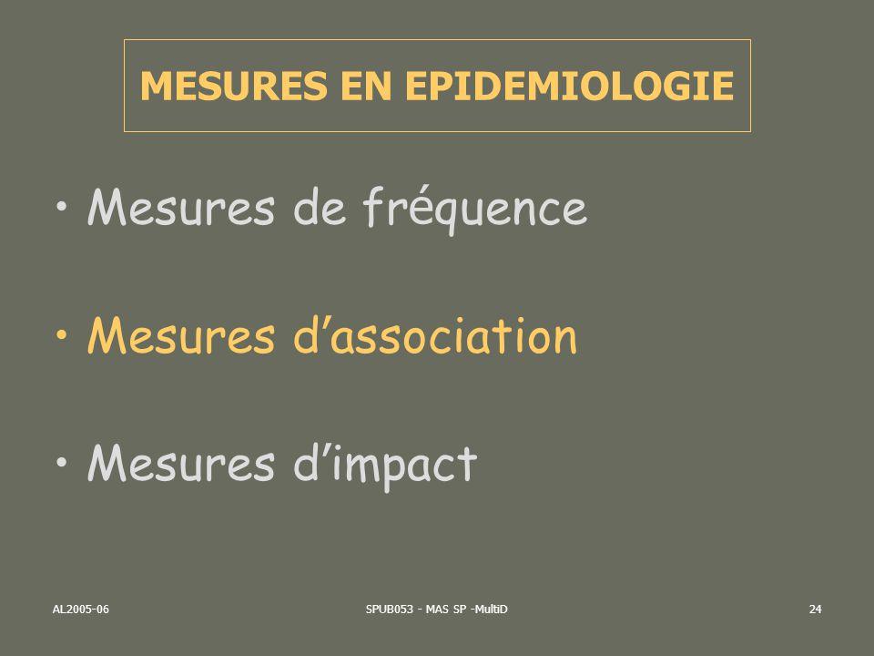 AL2005-06SPUB053 - MAS SP -MultiD24 Mesures de fr é quence Mesures d association Mesures d impact MESURES EN EPIDEMIOLOGIE
