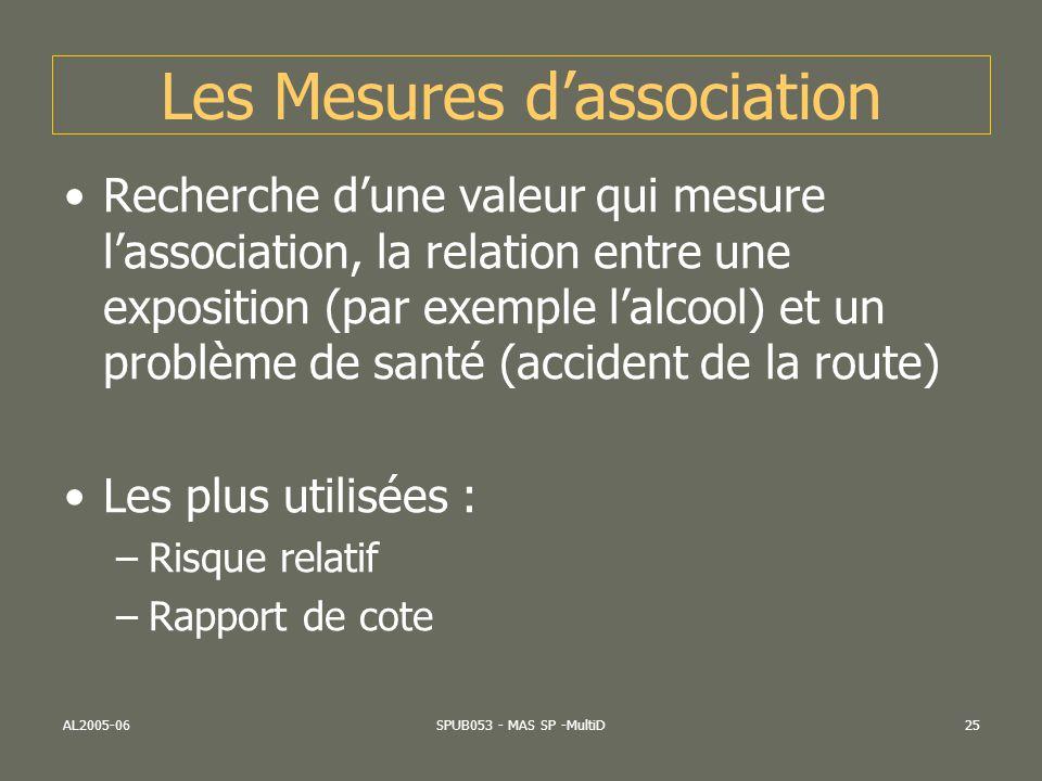 AL2005-06SPUB053 - MAS SP -MultiD25 Les Mesures dassociation Recherche dune valeur qui mesure lassociation, la relation entre une exposition (par exem