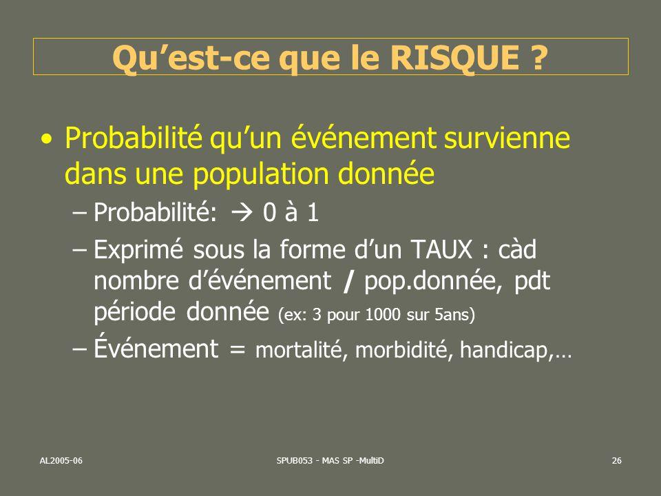 AL2005-06SPUB053 - MAS SP -MultiD26 Quest-ce que le RISQUE ? Probabilité quun événement survienne dans une population donnée –Probabilité: 0 à 1 –Expr