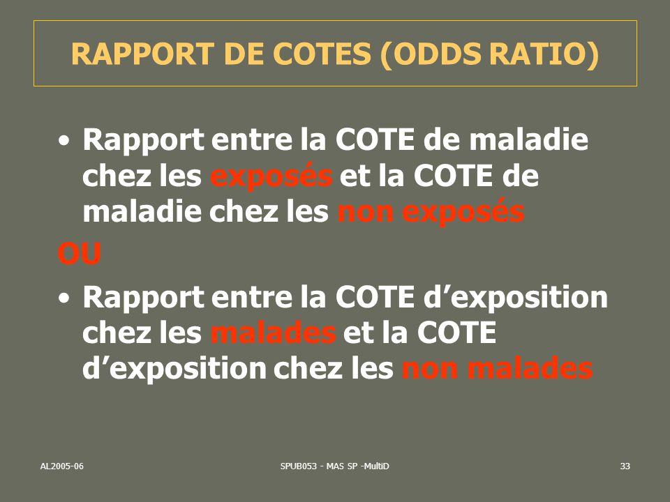 AL2005-06SPUB053 - MAS SP -MultiD33 RAPPORT DE COTES (ODDS RATIO) Rapport entre la COTE de maladie chez les exposés et la COTE de maladie chez les non