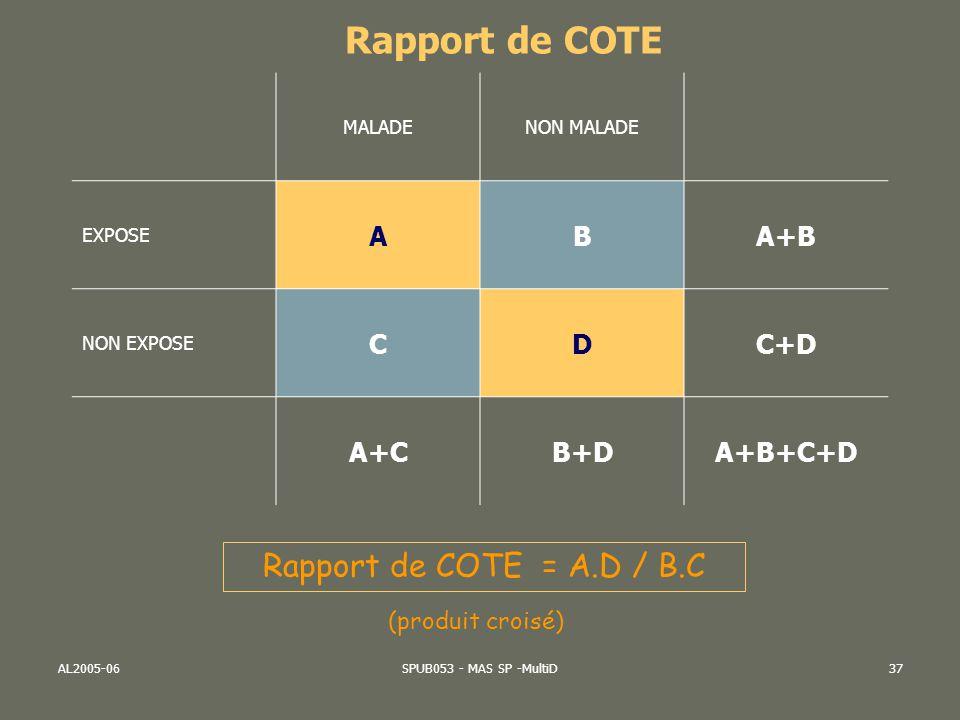 AL2005-06SPUB053 - MAS SP -MultiD37 MALADENON MALADE EXPOSE ABA+B NON EXPOSE CDC+D A+CB+DA+B+C+D Rapport de COTE Rapport de COTE = A.D / B.C (produit