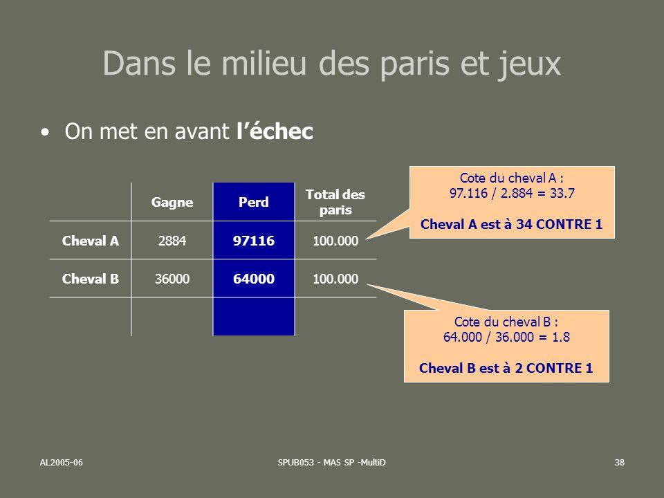 AL2005-06SPUB053 - MAS SP -MultiD38 Dans le milieu des paris et jeux On met en avant léchec GagnePerd Total des paris Cheval A288497116100.000 Cheval