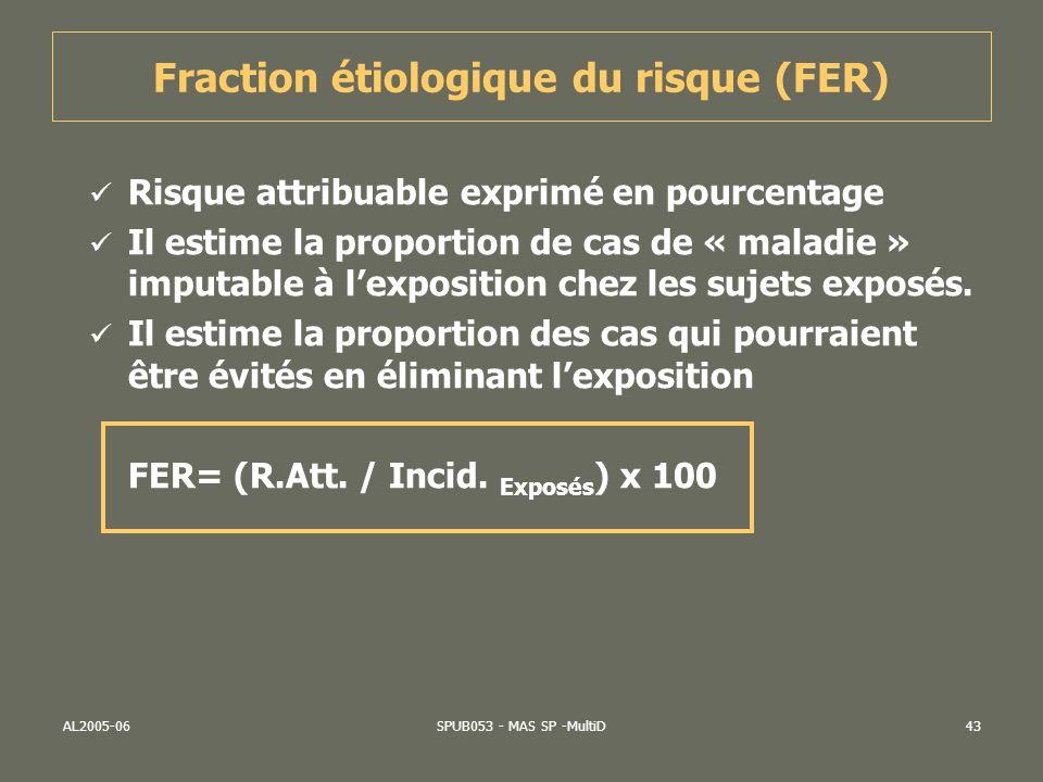 AL2005-06SPUB053 - MAS SP -MultiD43 Fraction étiologique du risque (FER) Risque attribuable exprimé en pourcentage Il estime la proportion de cas de «