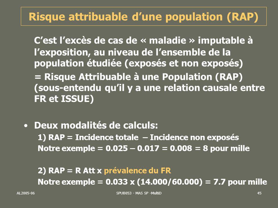 AL2005-06SPUB053 - MAS SP -MultiD46 Fraction étiologique du risque pour lensemble des sujets étudiés (FER pop) RAP exprimé en pourcentage Il estime la proportion de cas de « maladie » imputable à lexposition parmi lensemble des sujets étudiés (exp et non exp).