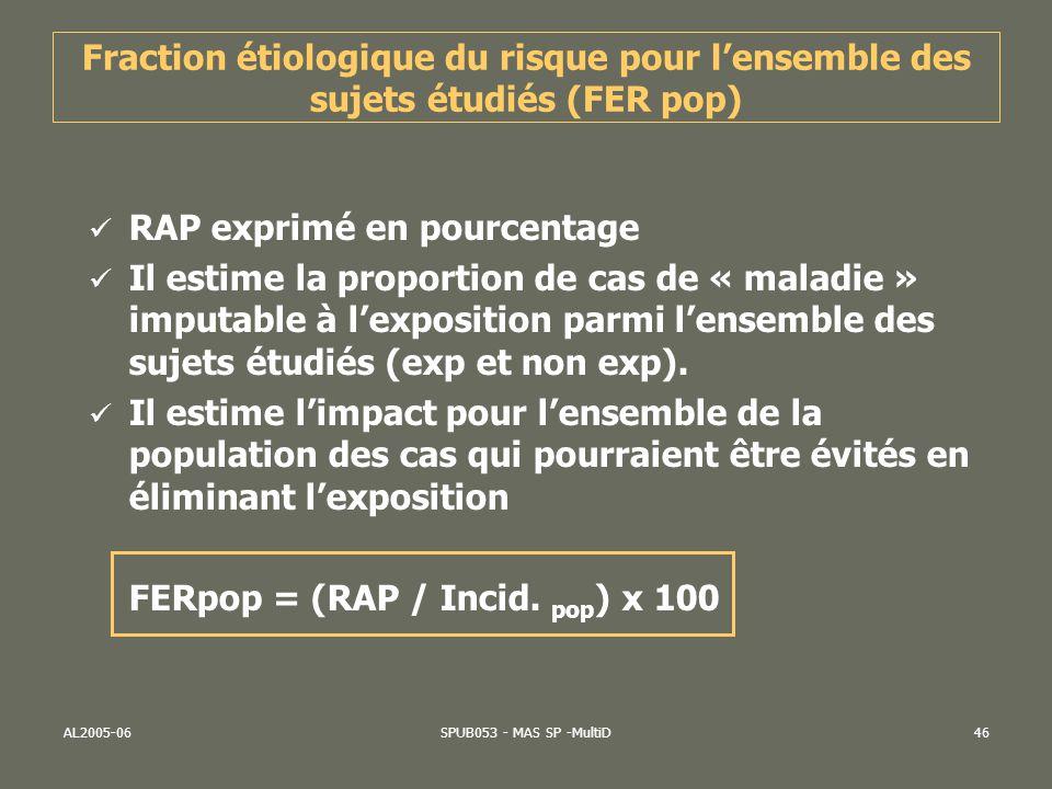 AL2005-06SPUB053 - MAS SP -MultiD46 Fraction étiologique du risque pour lensemble des sujets étudiés (FER pop) RAP exprimé en pourcentage Il estime la