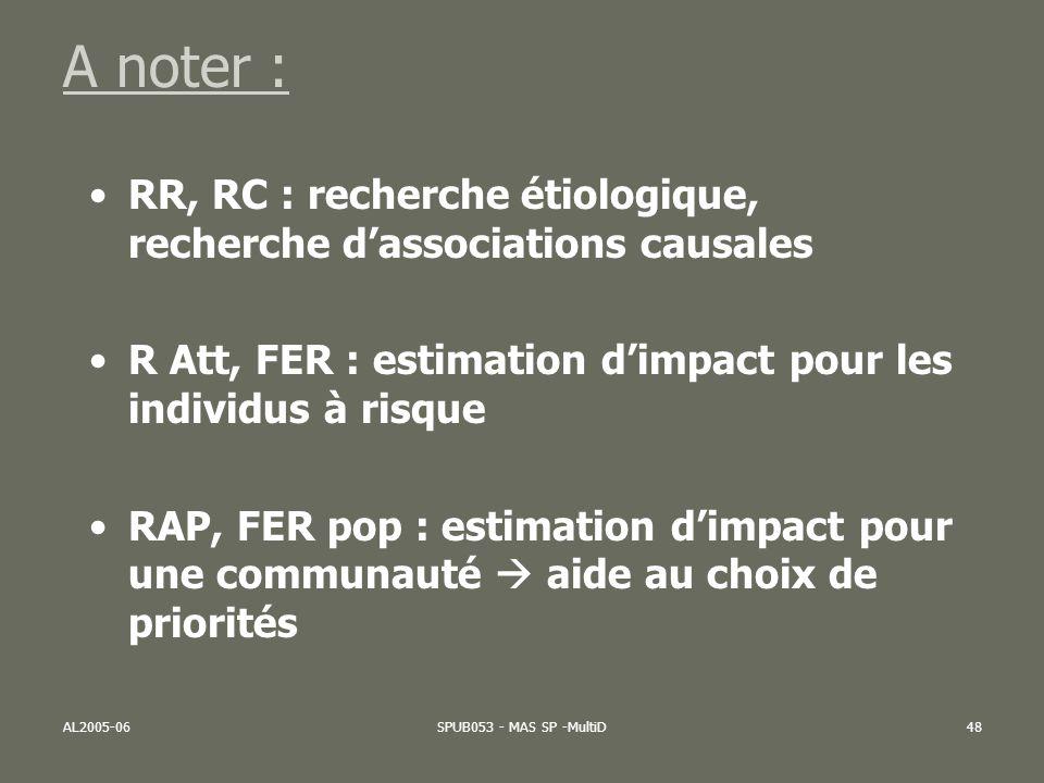 AL2005-06SPUB053 - MAS SP -MultiD48 A noter : RR, RC : recherche étiologique, recherche dassociations causales R Att, FER : estimation dimpact pour le