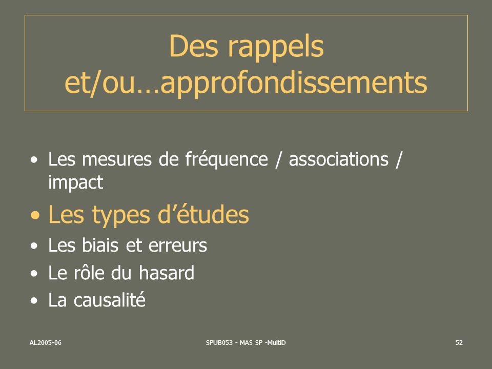 AL2005-06SPUB053 - MAS SP -MultiD52 Des rappels et/ou…approfondissements Les mesures de fréquence / associations / impact Les types détudes Les biais