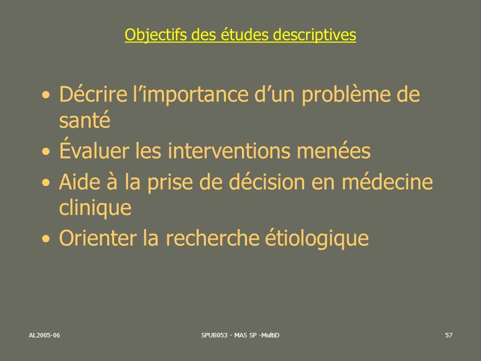 AL2005-06SPUB053 - MAS SP -MultiD57 Objectifs des études descriptives Décrire limportance dun problème de santé Évaluer les interventions menées Aide