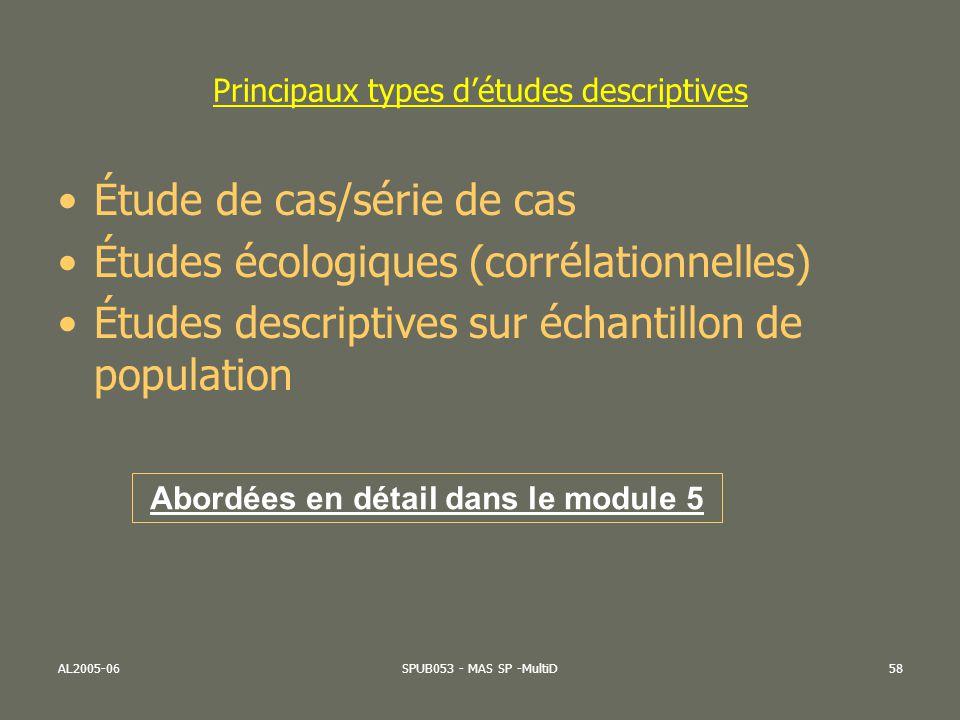 AL2005-06SPUB053 - MAS SP -MultiD58 Principaux types détudes descriptives Étude de cas/série de cas Études écologiques (corrélationnelles) Études desc