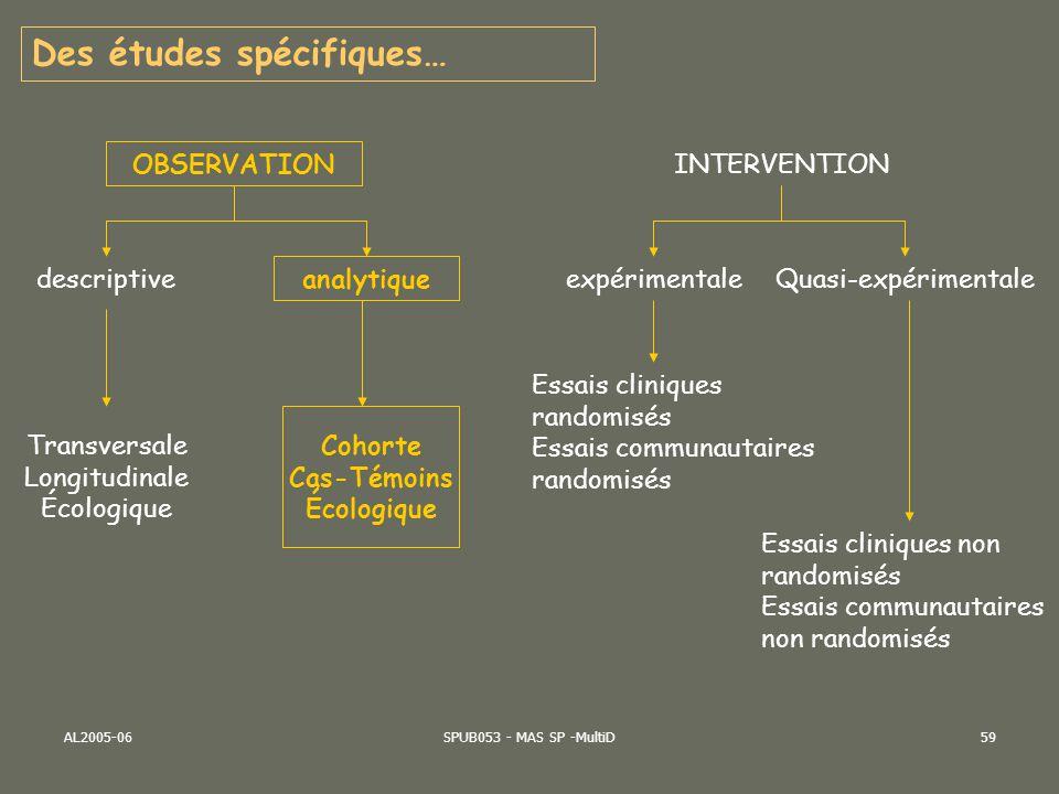 AL2005-06SPUB053 - MAS SP -MultiD59 OBSERVATION INTERVENTION descriptive analytique Transversale Longitudinale Écologique Cohorte Cas-Témoins Écologiq