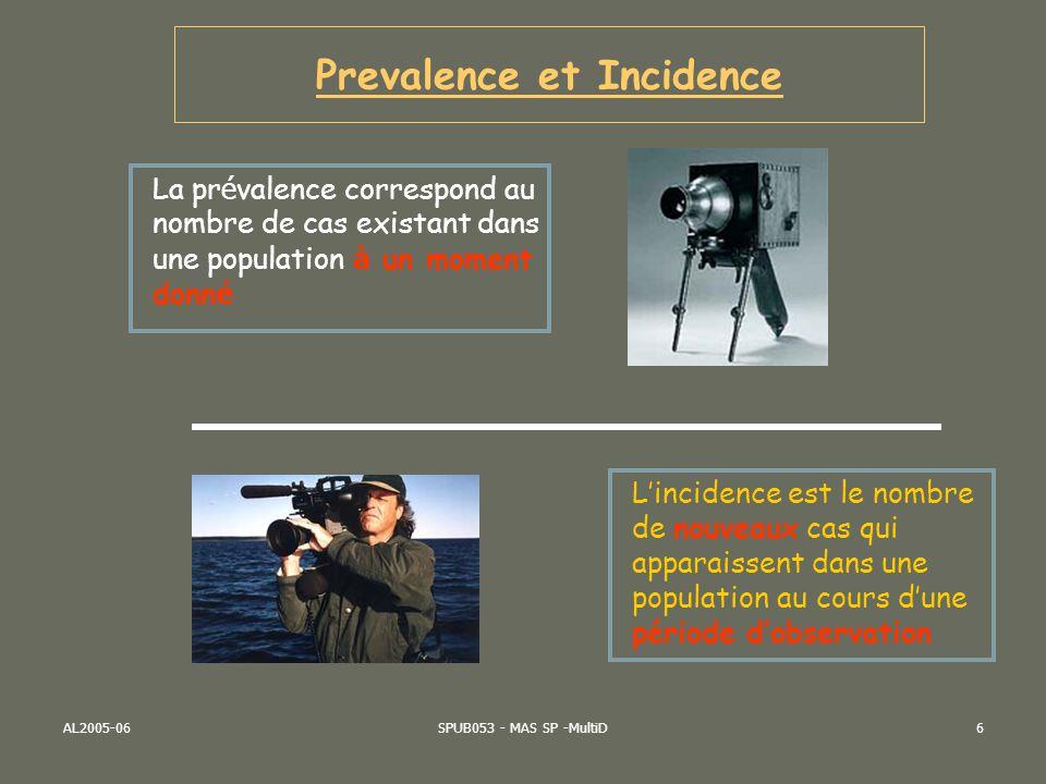 AL2005-06SPUB053 - MAS SP -MultiD6 La pr é valence correspond au nombre de cas existant dans une population à un moment donn é Prevalence et Incidence