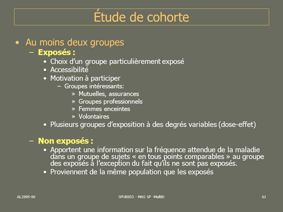 AL2005-06SPUB053 - MAS SP -MultiD61 Étude de cohorte Au moins deux groupes –Exposés : Choix dun groupe particulièrement exposé Accessibilité Motivatio
