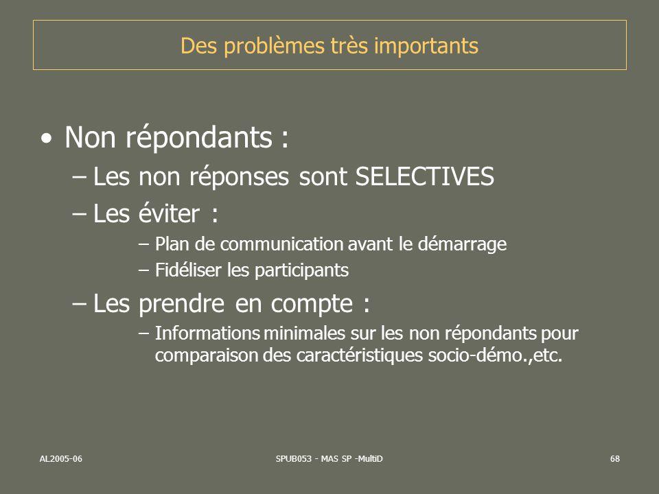 AL2005-06SPUB053 - MAS SP -MultiD68 Des problèmes très importants Non répondants : –Les non réponses sont SELECTIVES –Les éviter : –Plan de communicat