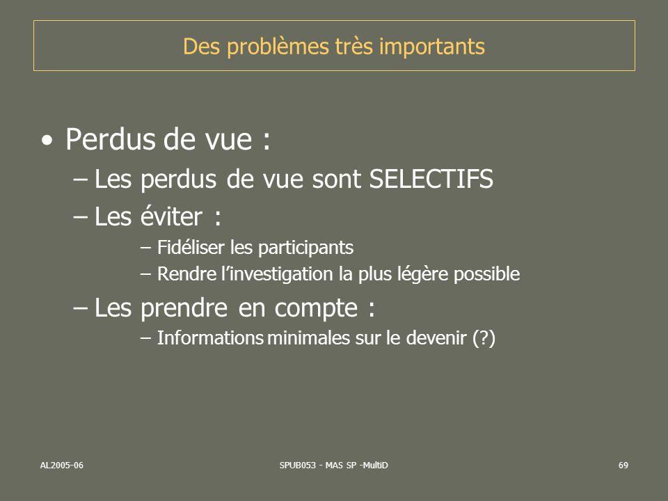 AL2005-06SPUB053 - MAS SP -MultiD69 Des problèmes très importants Perdus de vue : –Les perdus de vue sont SELECTIFS –Les éviter : –Fidéliser les parti