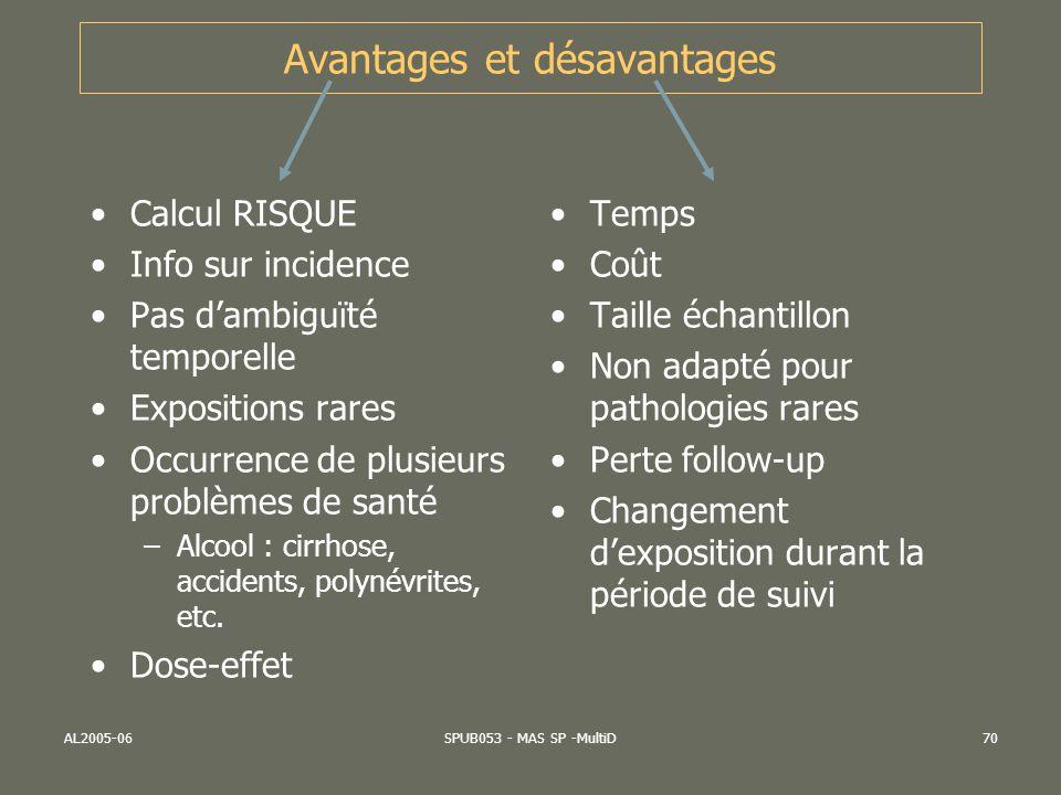 AL2005-06SPUB053 - MAS SP -MultiD70 Avantages et désavantages Calcul RISQUE Info sur incidence Pas dambiguïté temporelle Expositions rares Occurrence