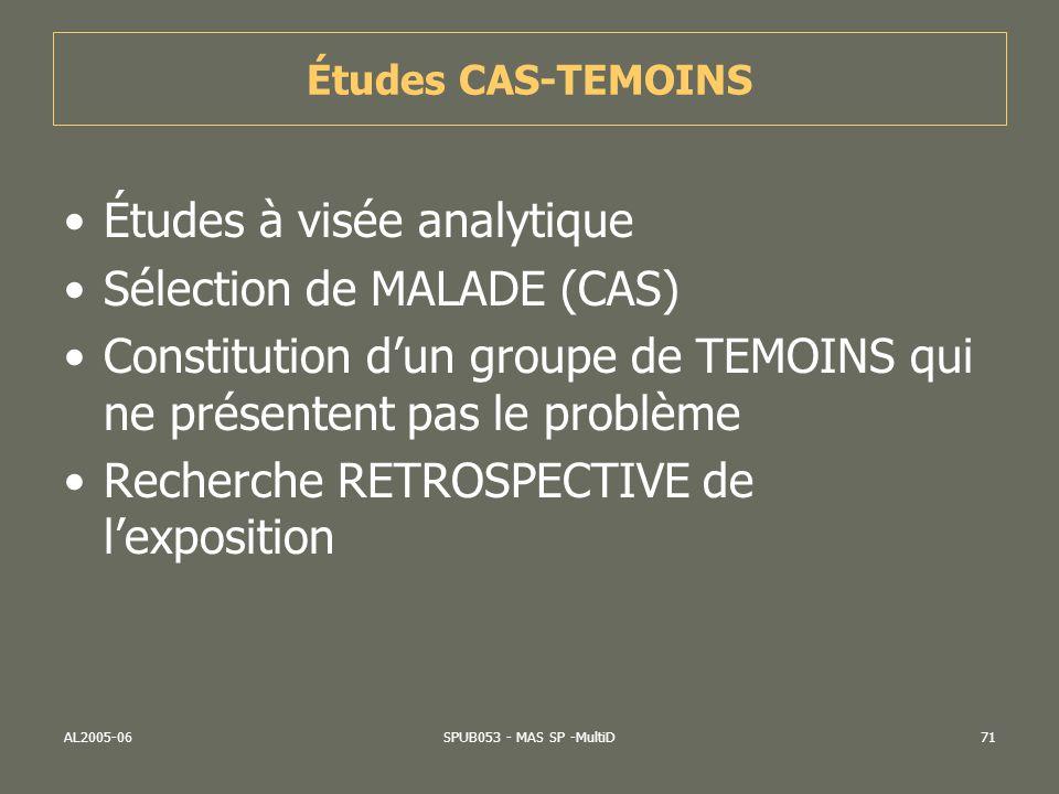 AL2005-06SPUB053 - MAS SP -MultiD71 Études CAS-TEMOINS Études à visée analytique Sélection de MALADE (CAS) Constitution dun groupe de TEMOINS qui ne p