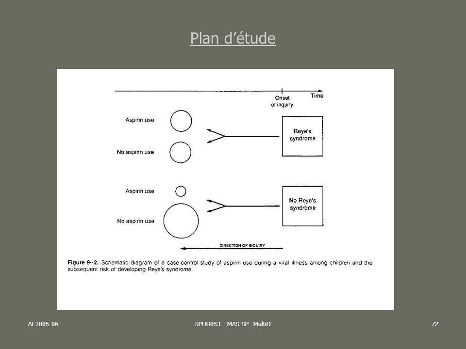 AL2005-06SPUB053 - MAS SP -MultiD73