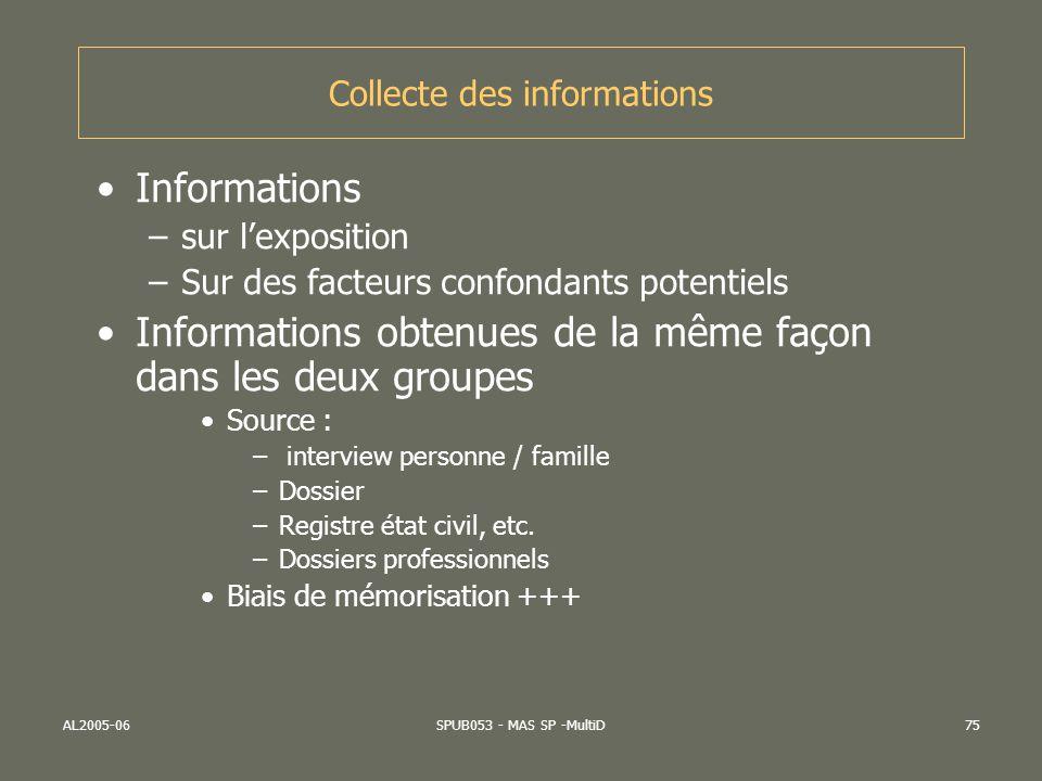 AL2005-06SPUB053 - MAS SP -MultiD75 Collecte des informations Informations –sur lexposition –Sur des facteurs confondants potentiels Informations obte