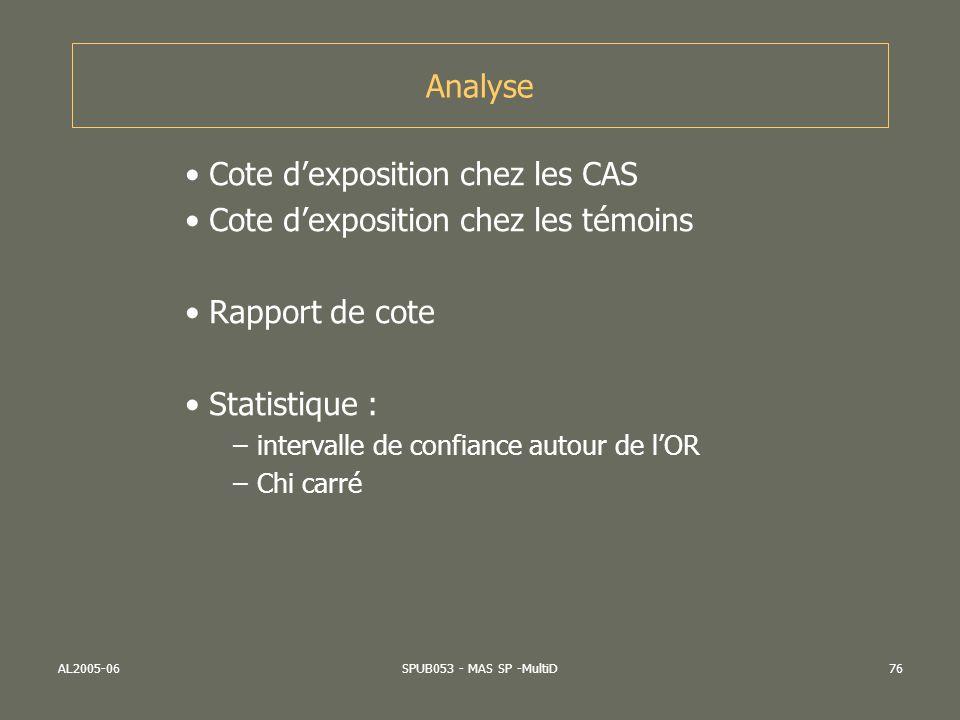 AL2005-06SPUB053 - MAS SP -MultiD76 Analyse Cote dexposition chez les CAS Cote dexposition chez les témoins Rapport de cote Statistique : –intervalle