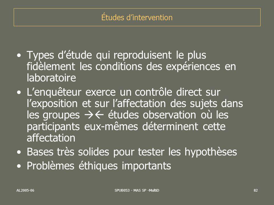 AL2005-06SPUB053 - MAS SP -MultiD82 Études dintervention Types détude qui reproduisent le plus fidèlement les conditions des expériences en laboratoir