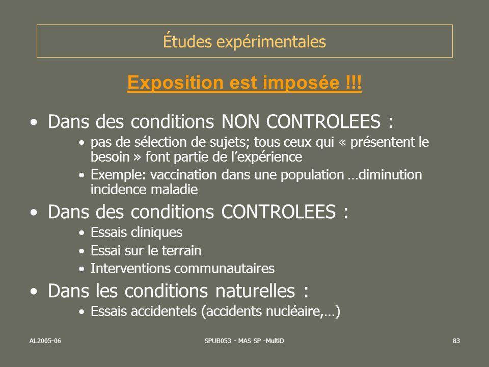 AL2005-06SPUB053 - MAS SP -MultiD83 Études expérimentales Dans des conditions NON CONTROLEES : pas de sélection de sujets; tous ceux qui « présentent
