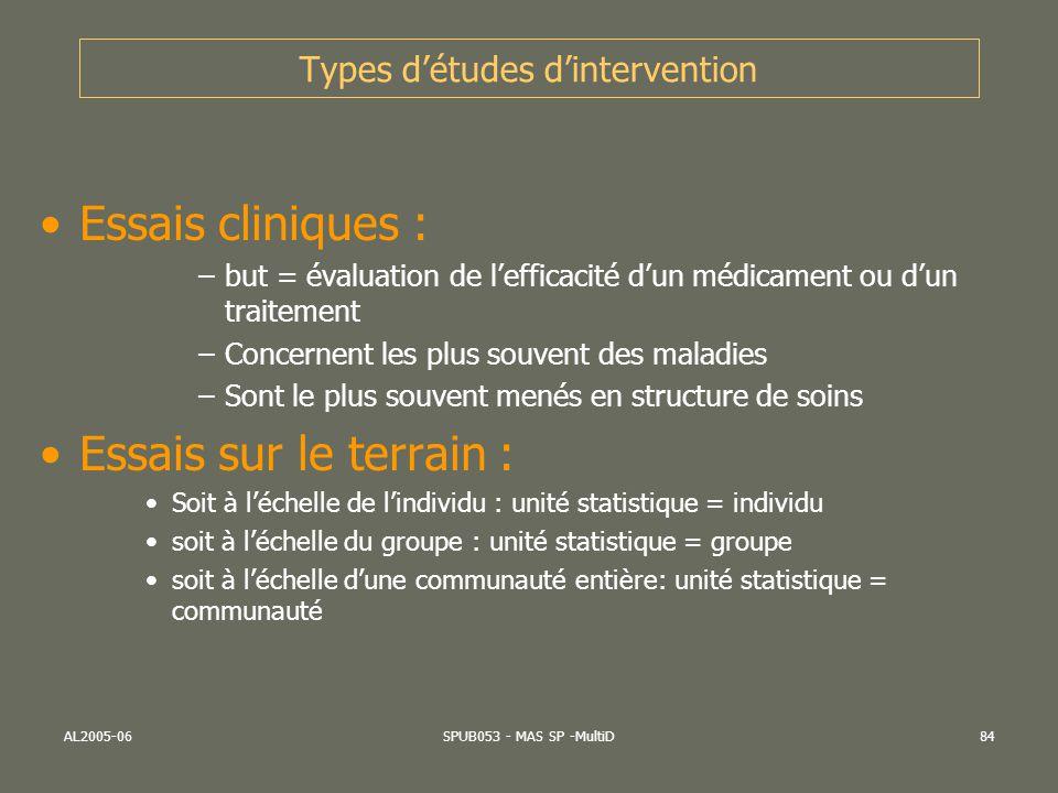AL2005-06SPUB053 - MAS SP -MultiD84 Types détudes dintervention Essais cliniques : –but = évaluation de lefficacité dun médicament ou dun traitement –