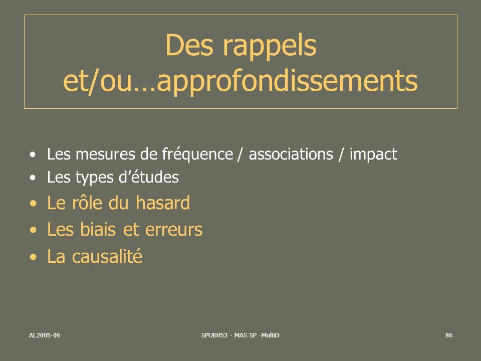 AL2005-06SPUB053 - MAS SP -MultiD86 Des rappels et/ou…approfondissements Les mesures de fréquence / associations / impact Les types détudes Le rôle du