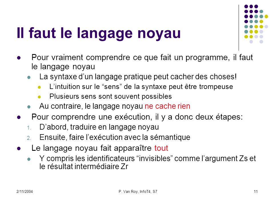 2/11/2004P. Van Roy, InfoT4, S711 Il faut le langage noyau Pour vraiment comprendre ce que fait un programme, il faut le langage noyau La syntaxe dun